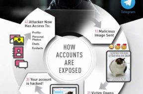 Check Point entdeckt Sicherheitslücke bei WhatsApp